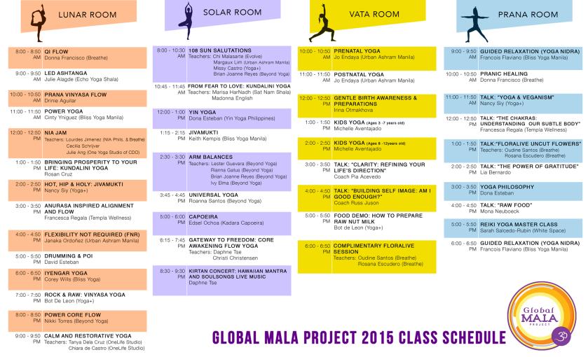 global mala 2015